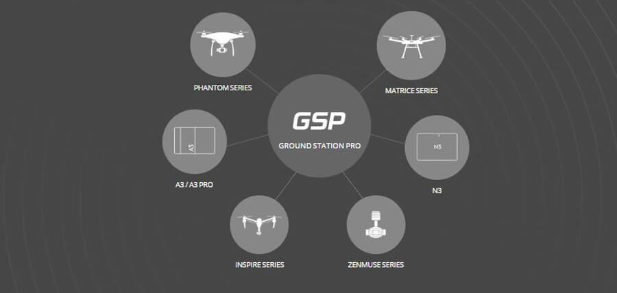 dji_gsp_prodotti_compatibili