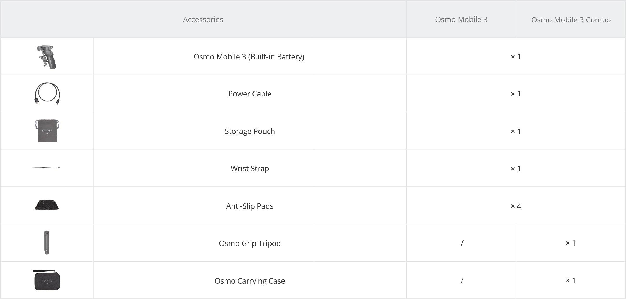 dji_osmo_mobile_3_contenuto
