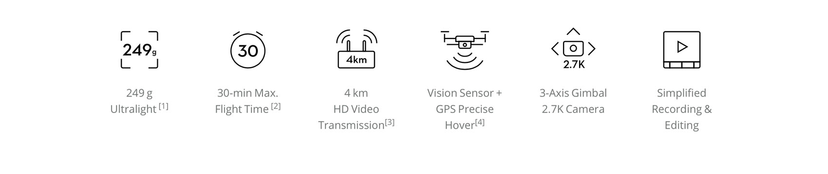 dji-mavic-mini-specifications